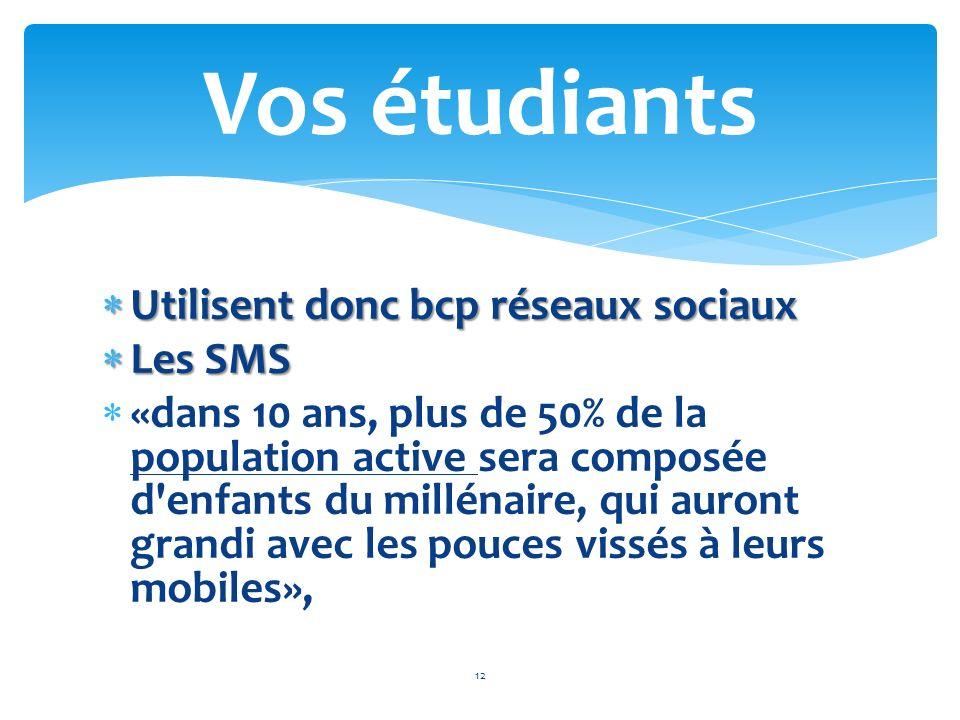 Vos étudiants Utilisent donc bcp réseaux sociaux Les SMS