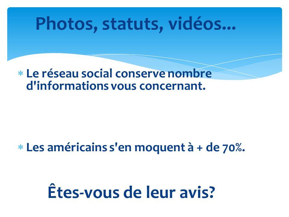 Photos, statuts, vidéos... Le réseau social conserve nombre d informations vous concernant. Les américains s en moquent à + de 70%.