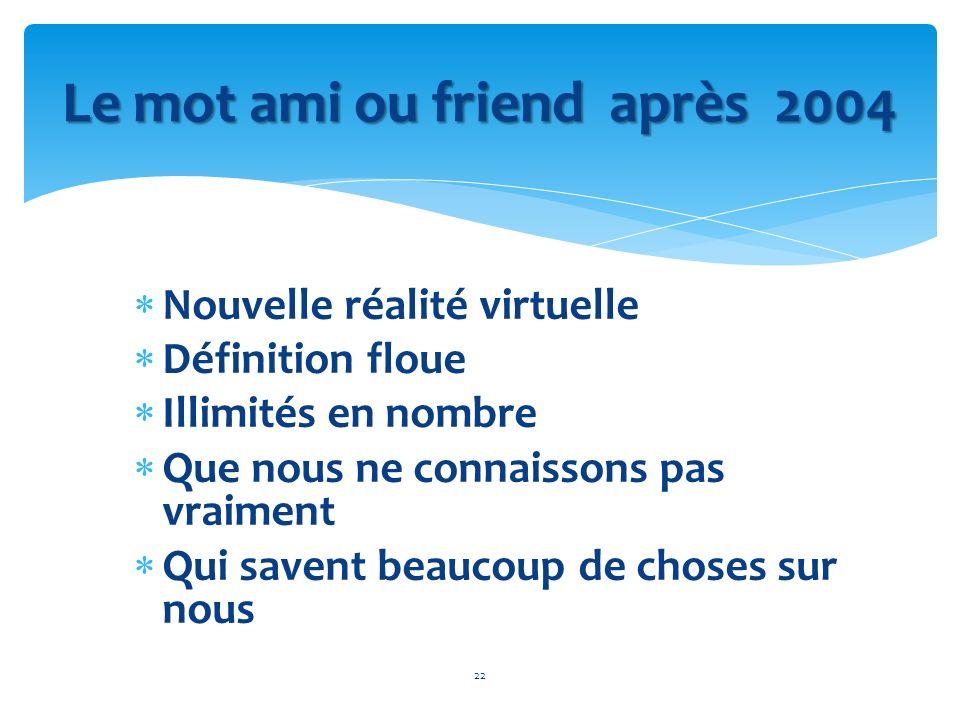 Le mot ami ou friend après 2004