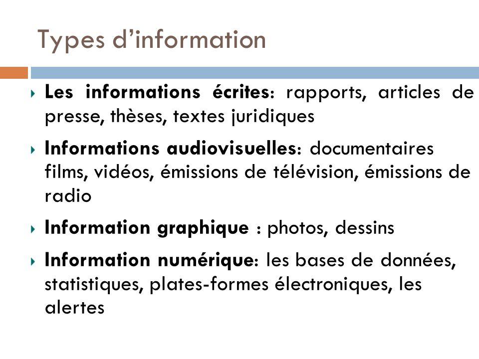 Types d'information Les informations écrites: rapports, articles de presse, thèses, textes juridiques.