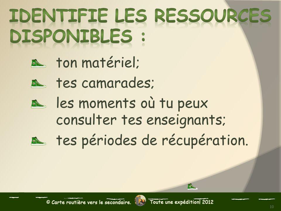 Identifie les ressources disponibles :