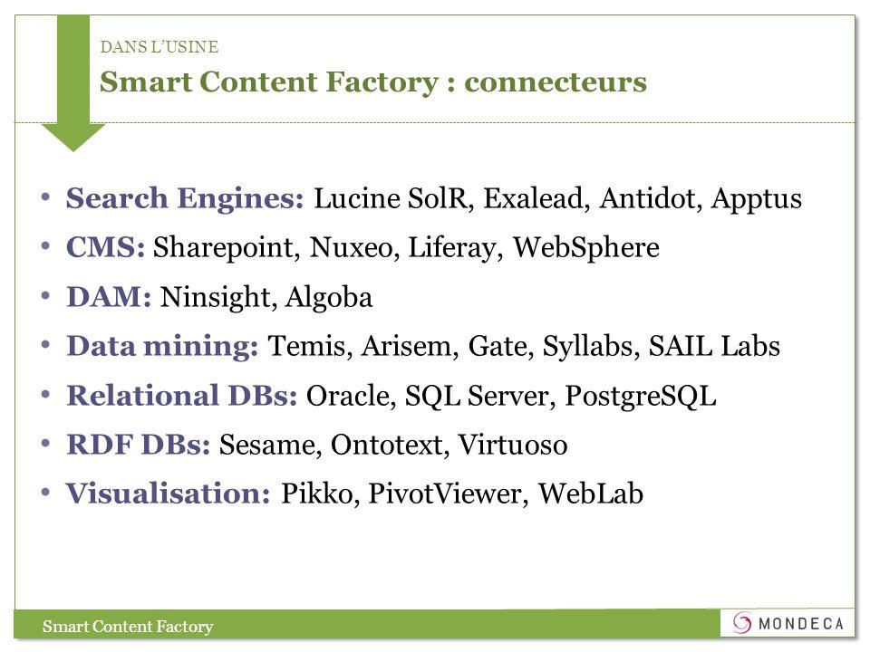 Smart Content Factory : connecteurs