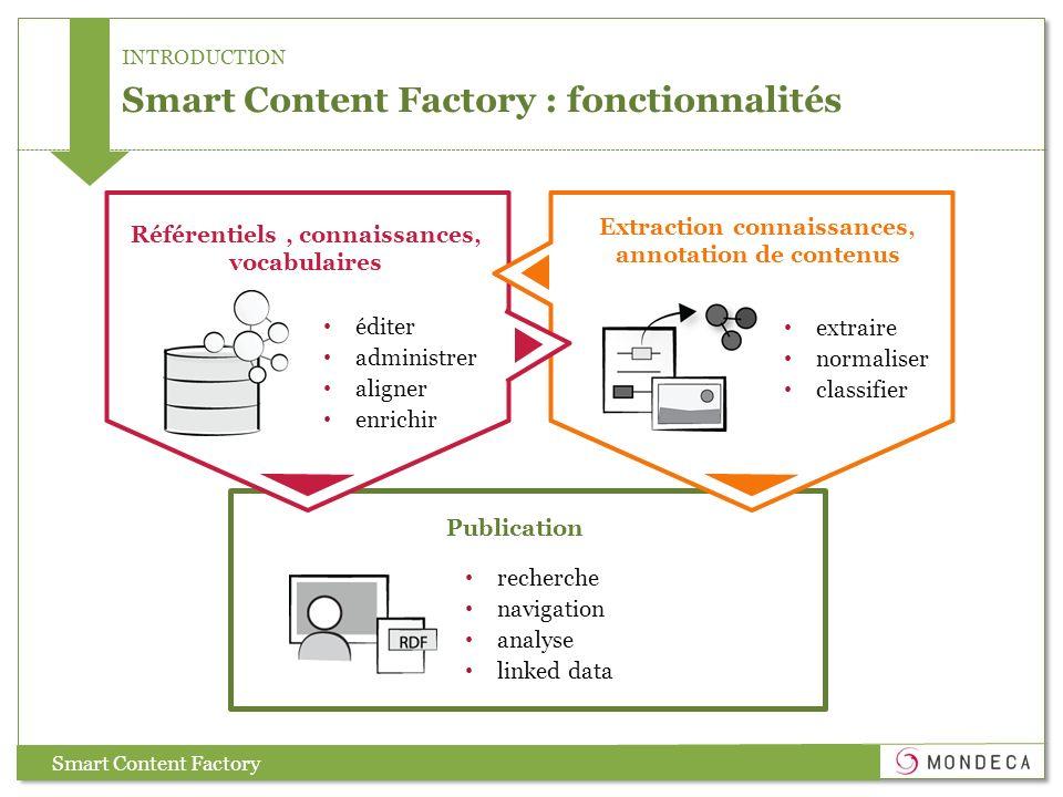 Smart Content Factory : fonctionnalités
