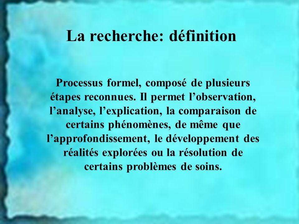 La recherche: définition