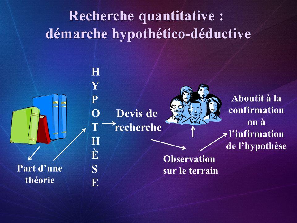 Recherche quantitative : démarche hypothético-déductive