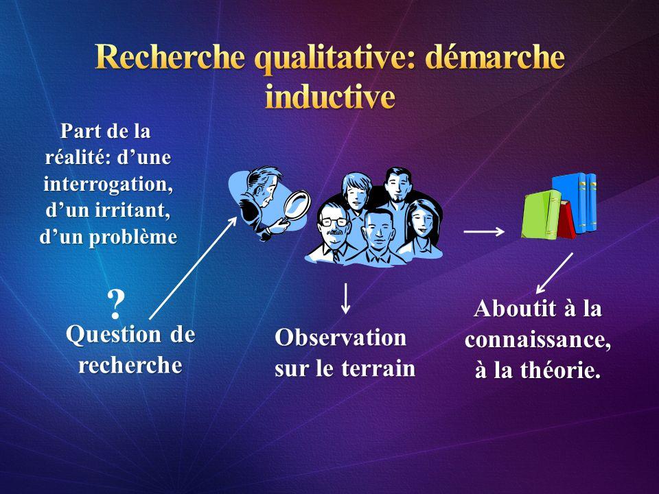Recherche qualitative: démarche inductive