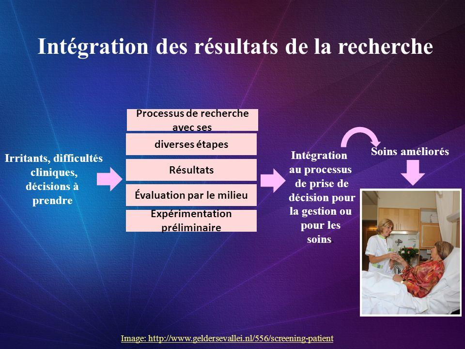 Intégration des résultats de la recherche