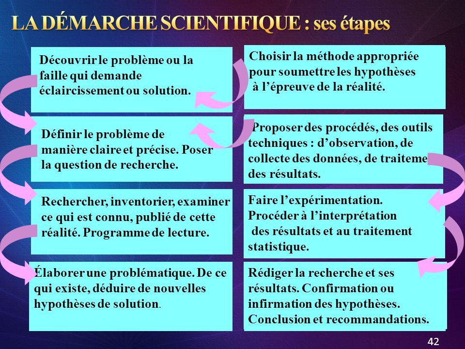 LA DÉMARCHE SCIENTIFIQUE : ses étapes