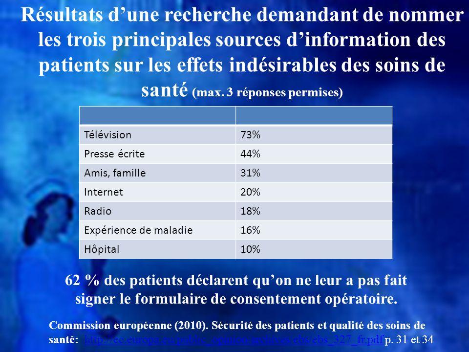Résultats d'une recherche demandant de nommer les trois principales sources d'information des patients sur les effets indésirables des soins de santé (max. 3 réponses permises)