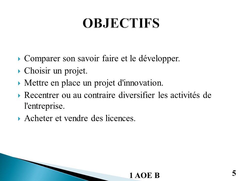 OBJECTIFS Comparer son savoir faire et le développer.