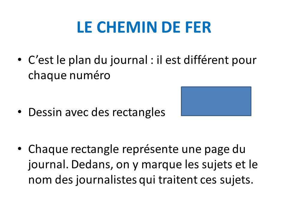 LE CHEMIN DE FER C'est le plan du journal : il est différent pour chaque numéro. Dessin avec des rectangles.
