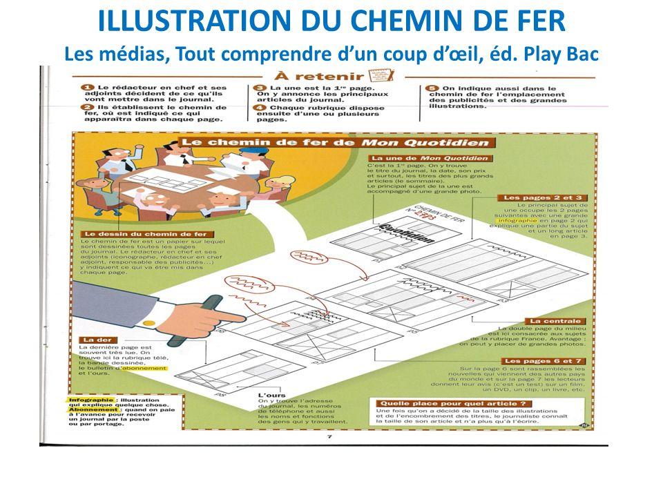 ILLUSTRATION DU CHEMIN DE FER Les médias, Tout comprendre d'un coup d'œil, éd. Play Bac
