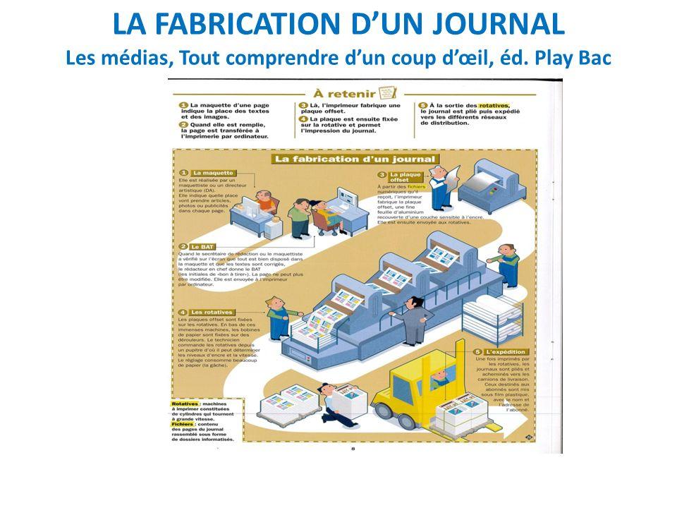 LA FABRICATION D'UN JOURNAL Les médias, Tout comprendre d'un coup d'œil, éd. Play Bac
