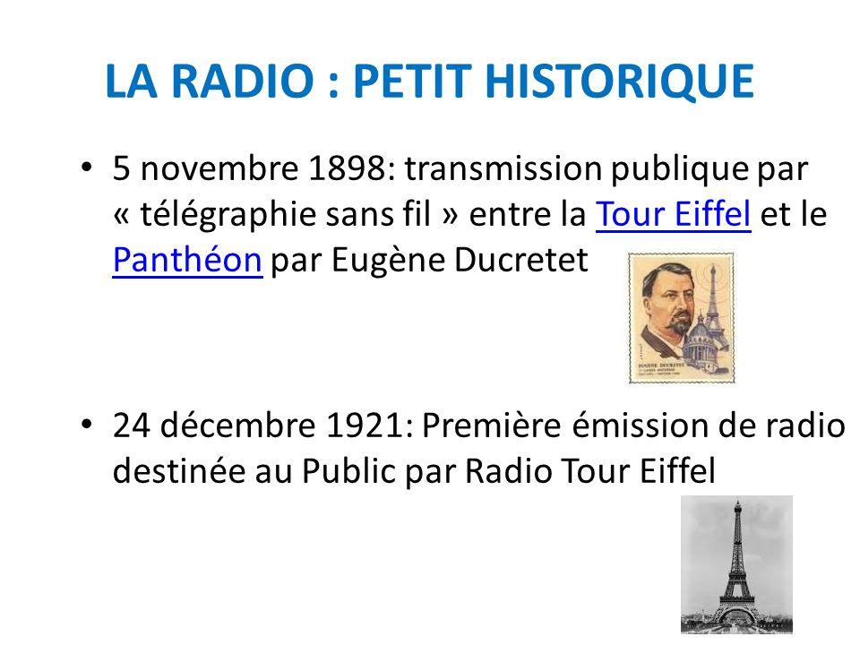 LA RADIO : PETIT HISTORIQUE