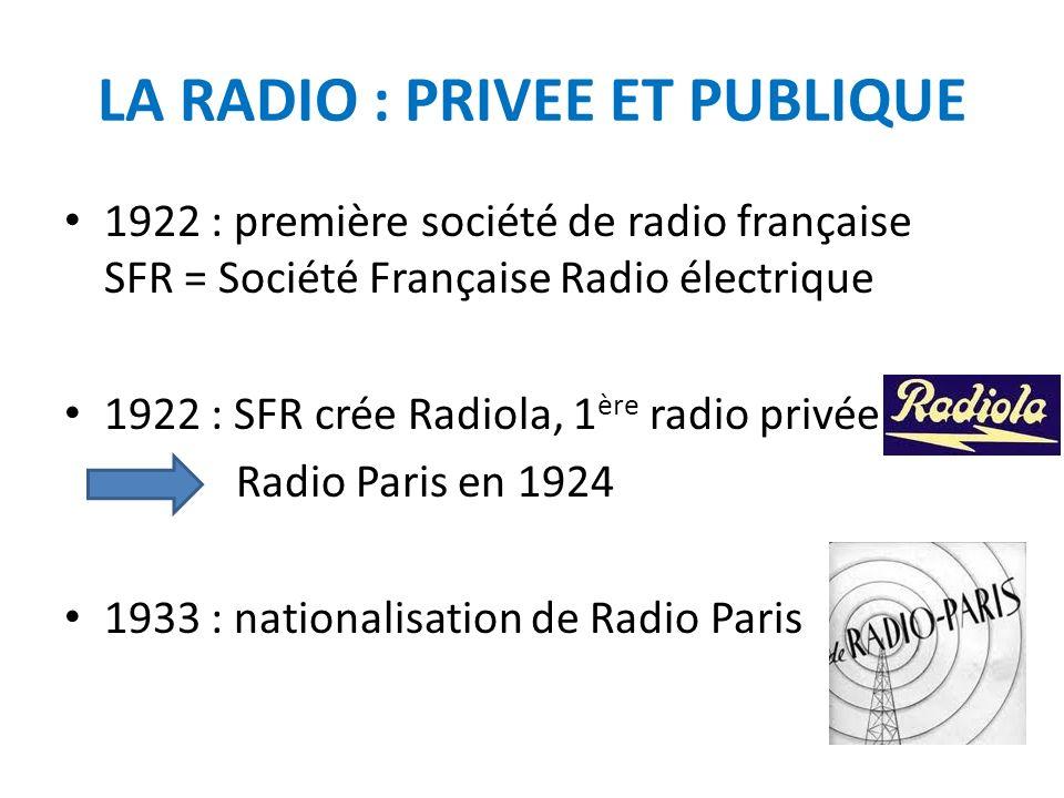 LA RADIO : PRIVEE ET PUBLIQUE