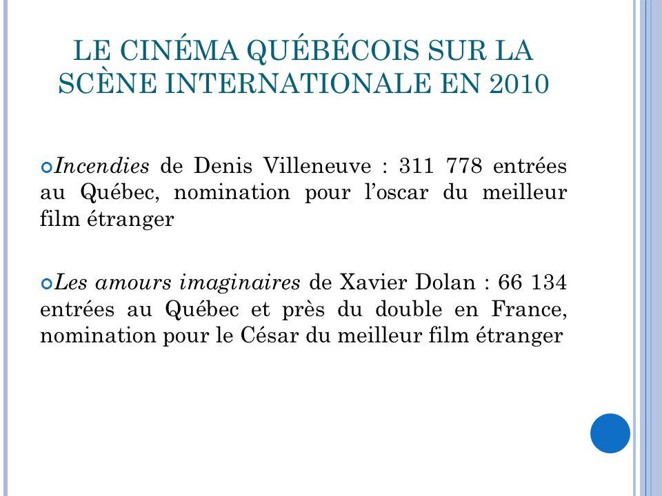 LE CINÉMA QUÉBÉCOIS SUR LA SCÈNE INTERNATIONALE EN 2010