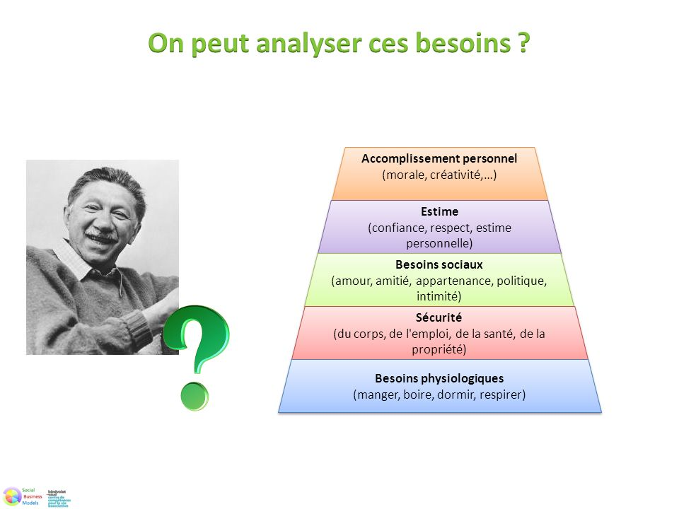 On peut analyser ces besoins