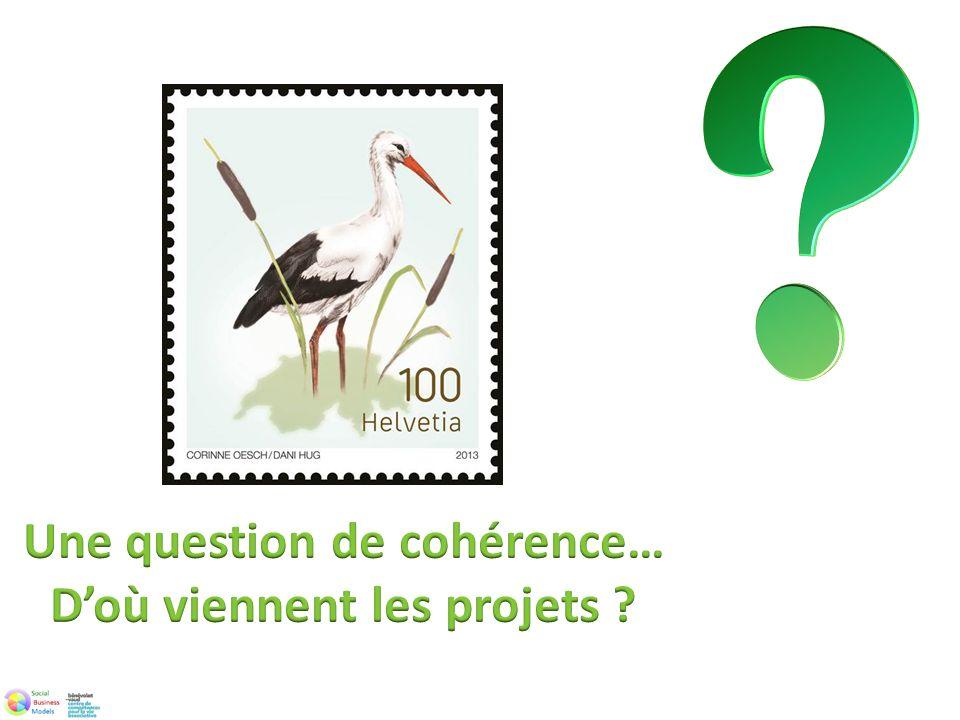 Une question de cohérence… D'où viennent les projets