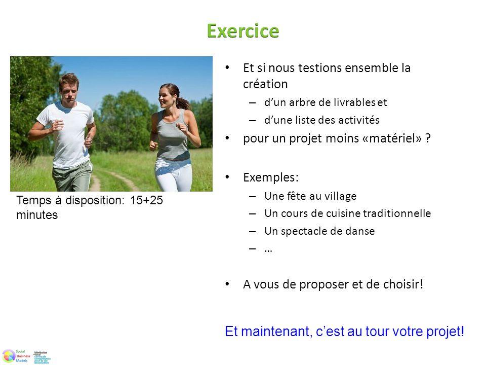 Exercice Et si nous testions ensemble la création