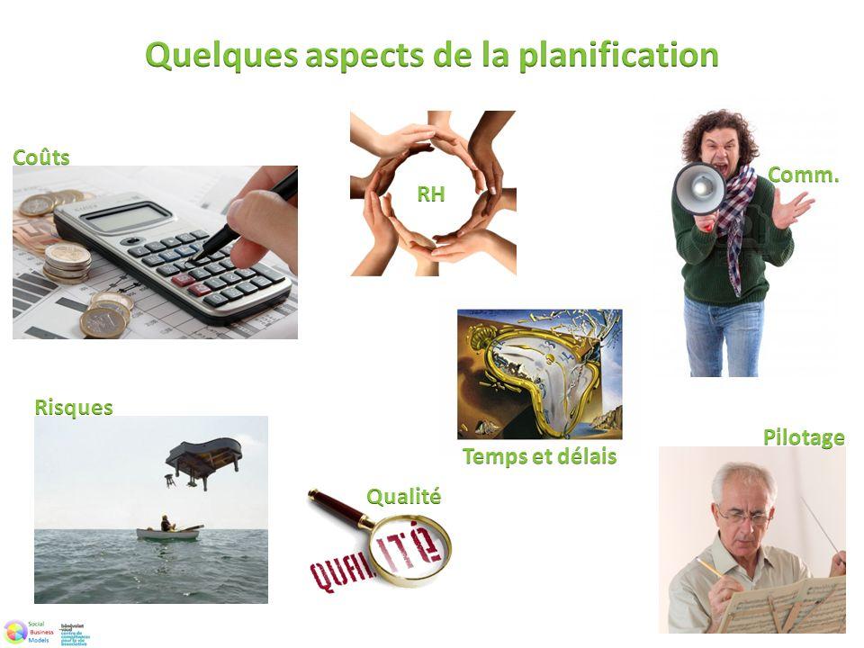 Quelques aspects de la planification