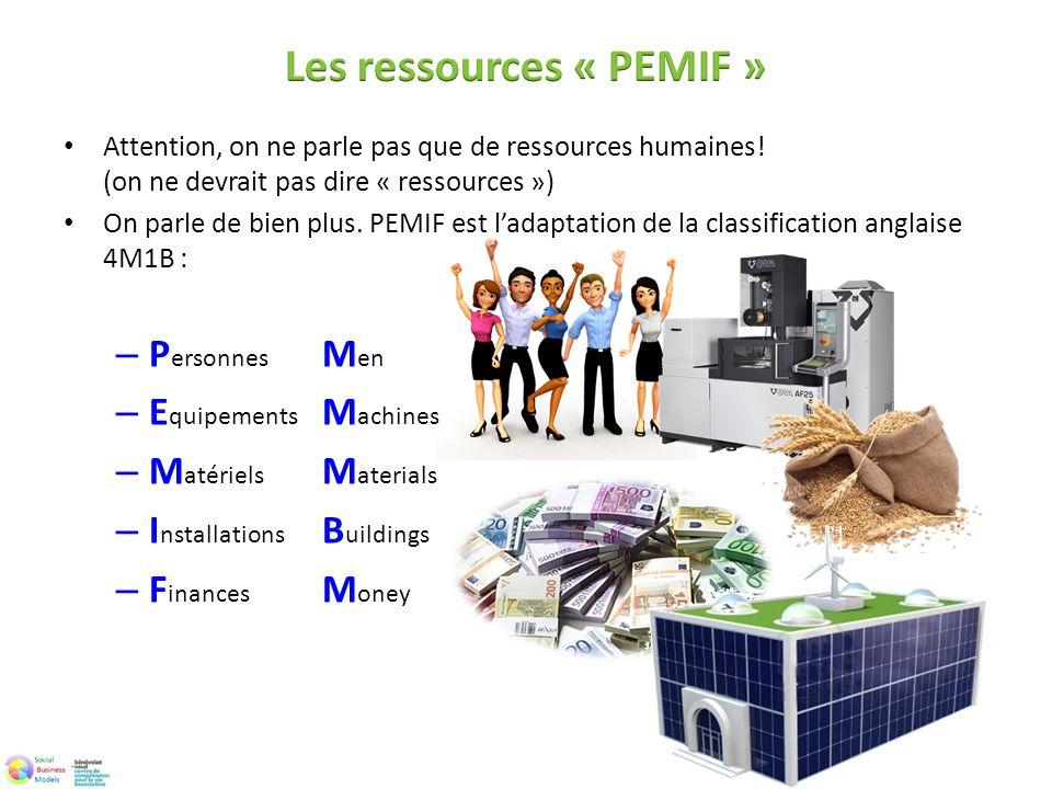 Les ressources « PEMIF »