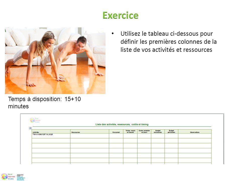 Exercice Utilisez le tableau ci-dessous pour définir les premières colonnes de la liste de vos activités et ressources.