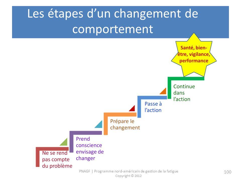 Les étapes d'un changement de comportement
