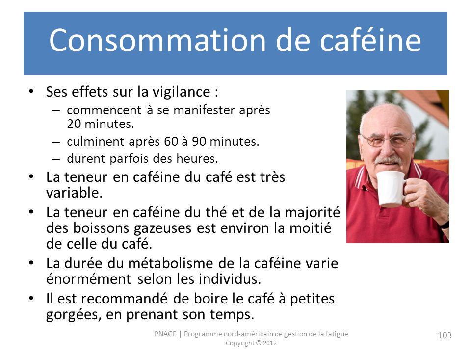 Consommation de caféine