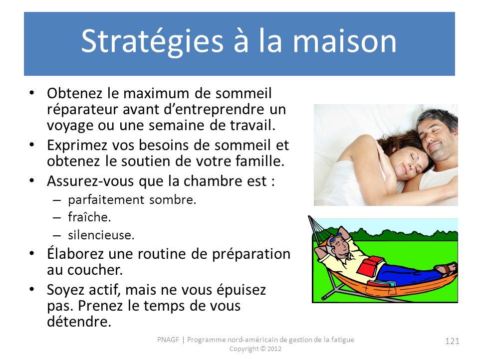 Stratégies à la maison Obtenez le maximum de sommeil réparateur avant d'entreprendre un voyage ou une semaine de travail.