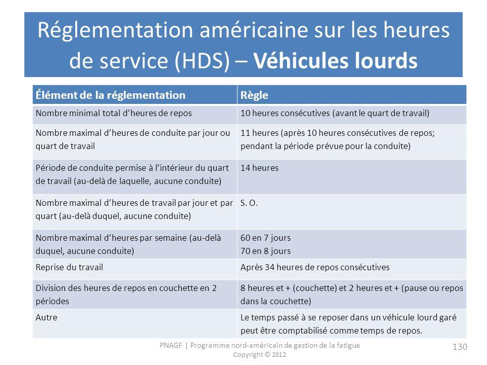 Réglementation américaine sur les heures de service (HDS) – Véhicules lourds