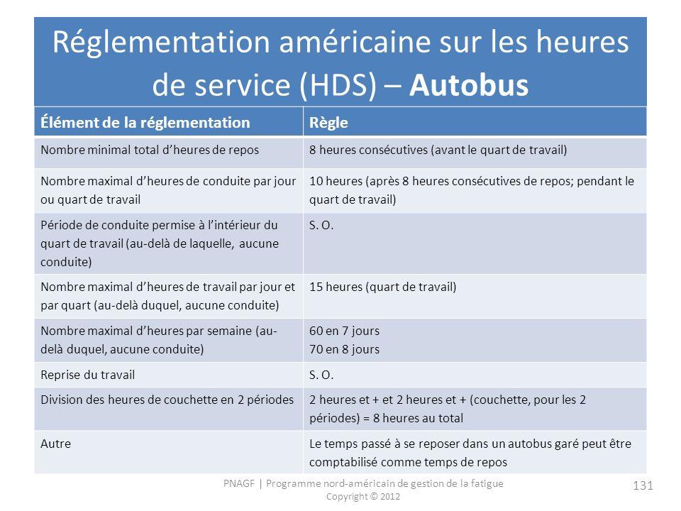 Réglementation américaine sur les heures de service (HDS) – Autobus