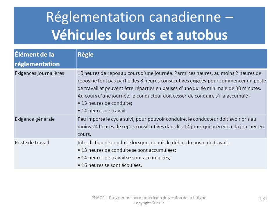 Réglementation canadienne – Véhicules lourds et autobus