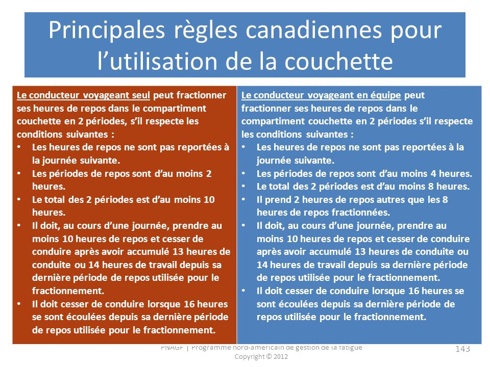 Principales règles canadiennes pour l'utilisation de la couchette