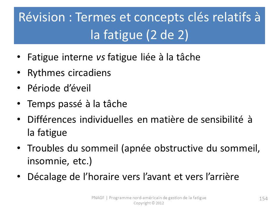 Révision : Termes et concepts clés relatifs à la fatigue (2 de 2)