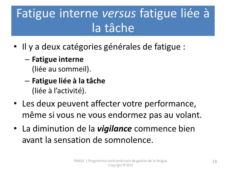 Fatigue interne versus fatigue liée à la tâche