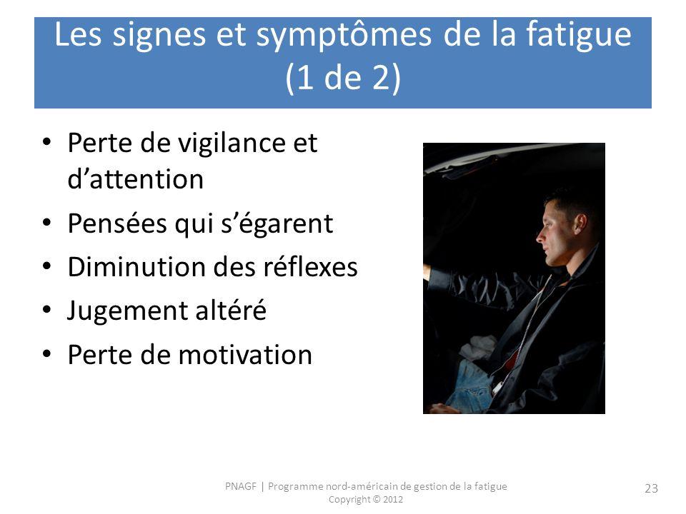 Les signes et symptômes de la fatigue (1 de 2)