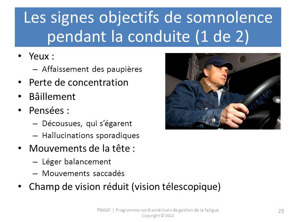 Les signes objectifs de somnolence pendant la conduite (1 de 2)
