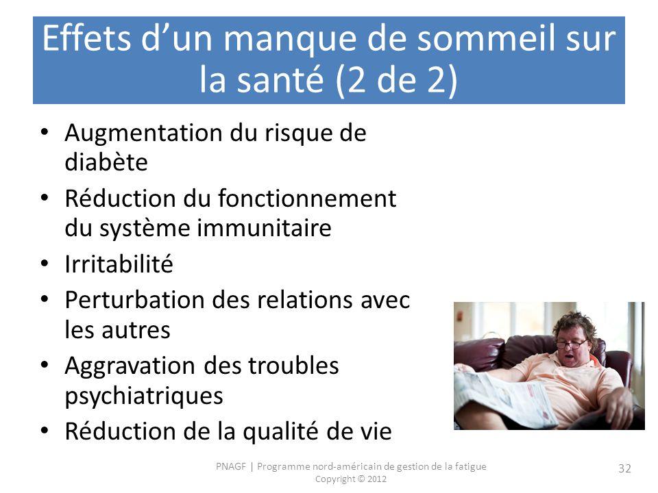 Effets d'un manque de sommeil sur la santé (2 de 2)