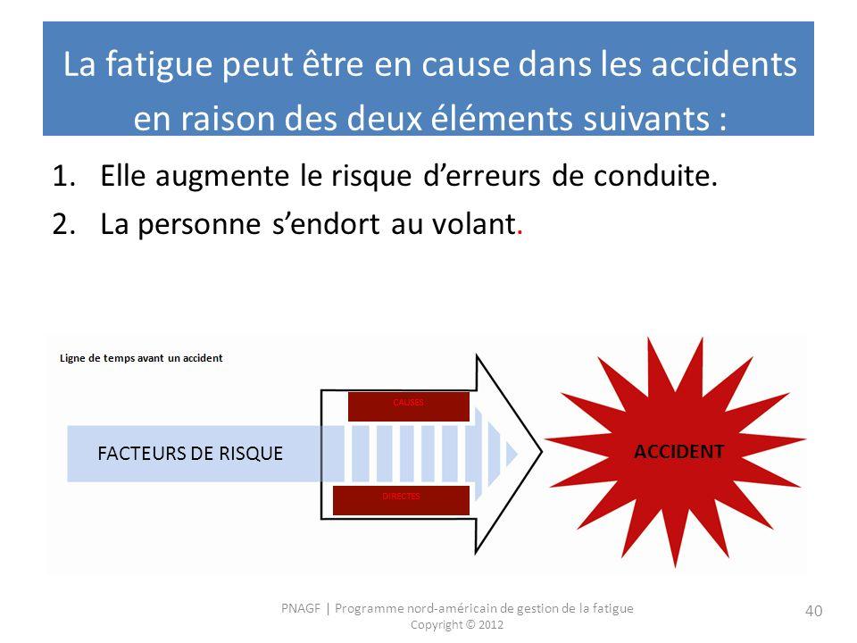 La fatigue peut être en cause dans les accidents en raison des deux éléments suivants :
