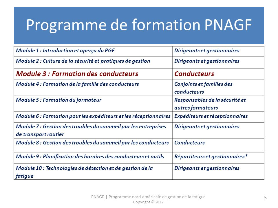 Programme de formation PNAGF