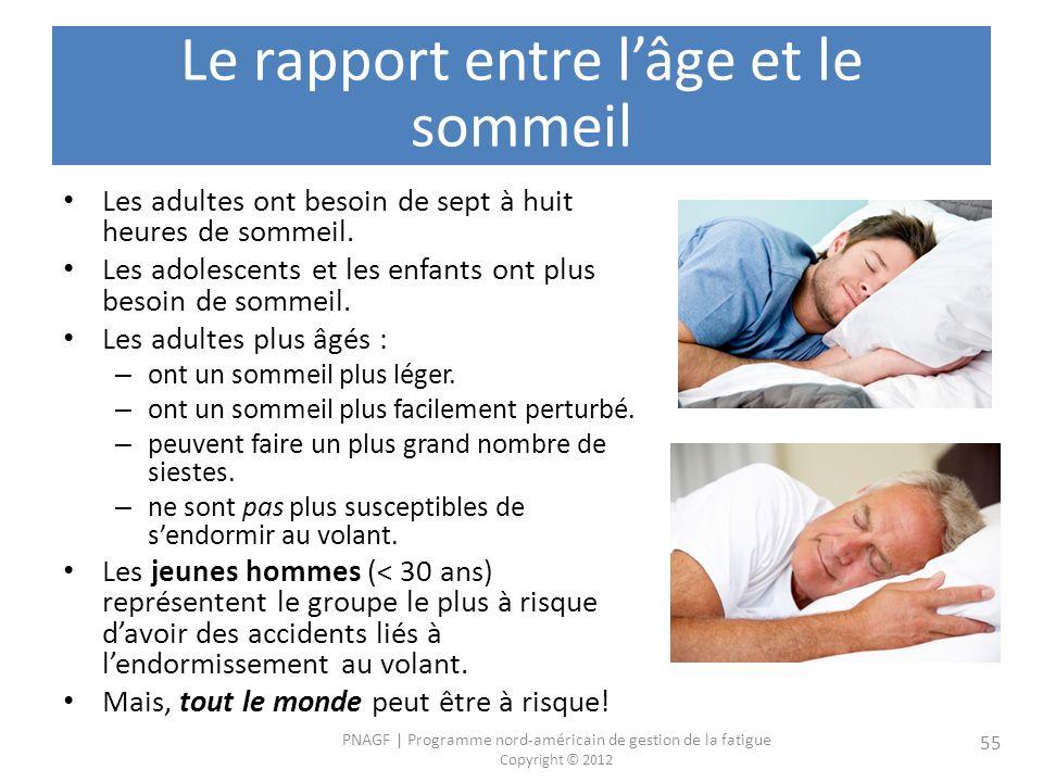 Le rapport entre l'âge et le sommeil