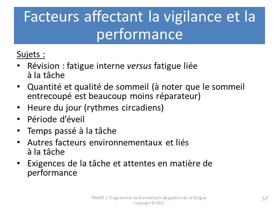 Facteurs affectant la vigilance et la performance