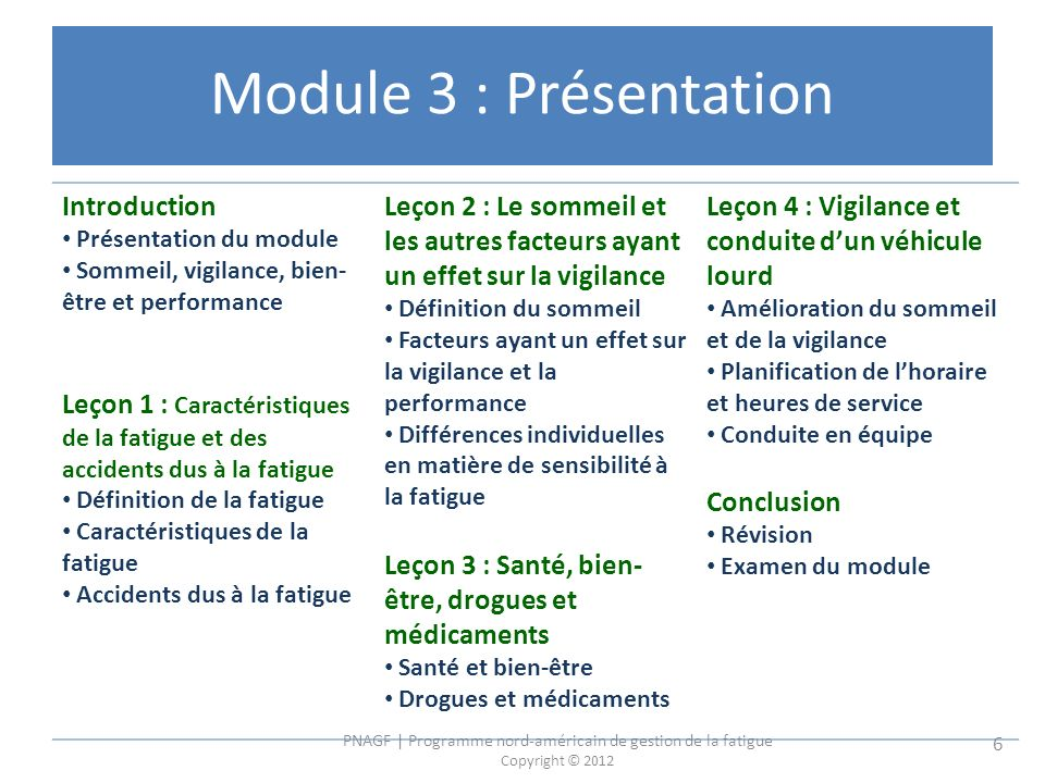 Module 3 : Présentation Introduction