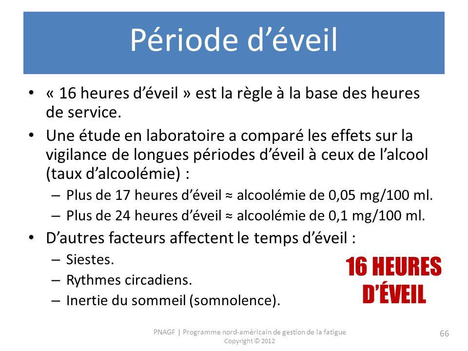 Période d'éveil 16 HEURES D'ÉVEIL