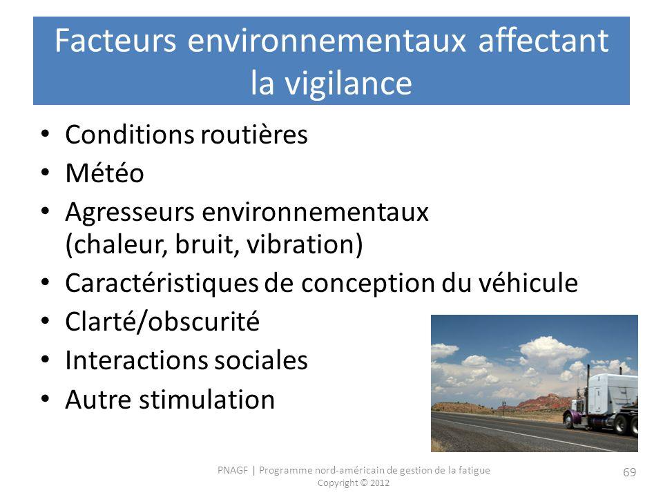 Facteurs environnementaux affectant la vigilance