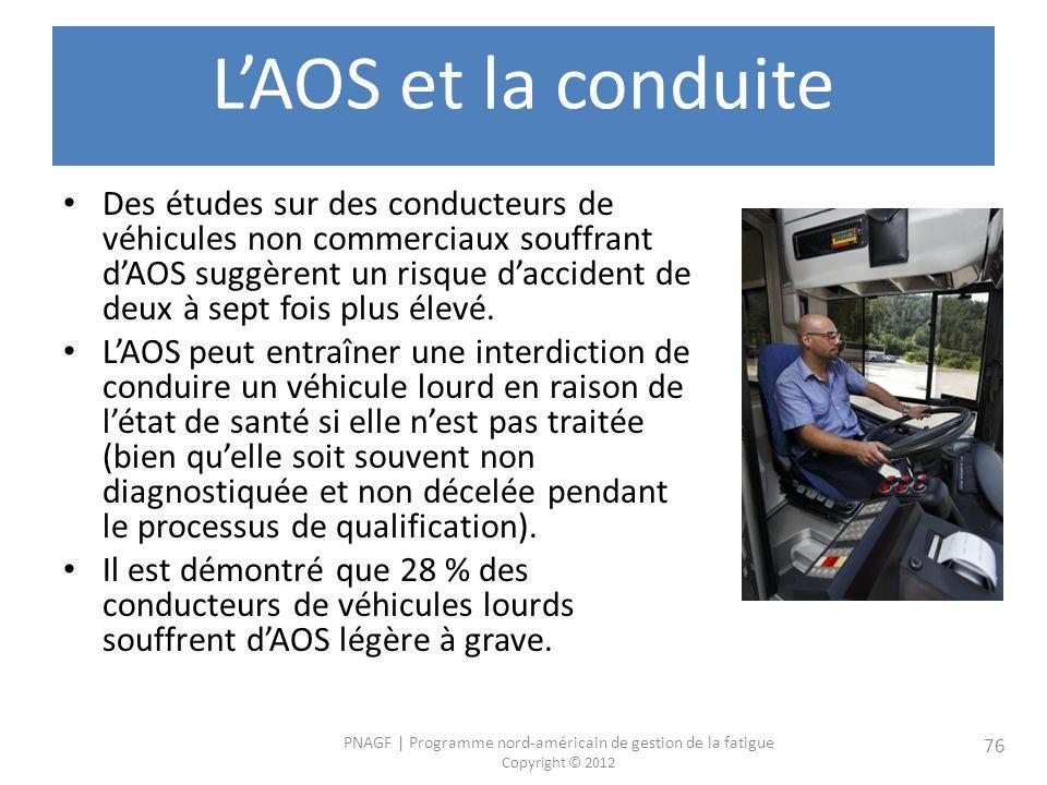 L'AOS et la conduite