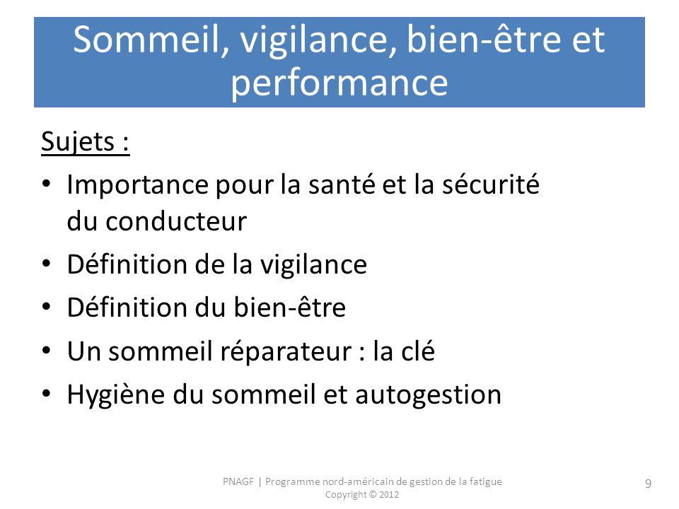Sommeil, vigilance, bien-être et performance