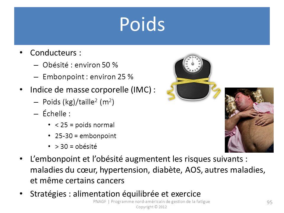 Poids Conducteurs : Indice de masse corporelle (IMC) :