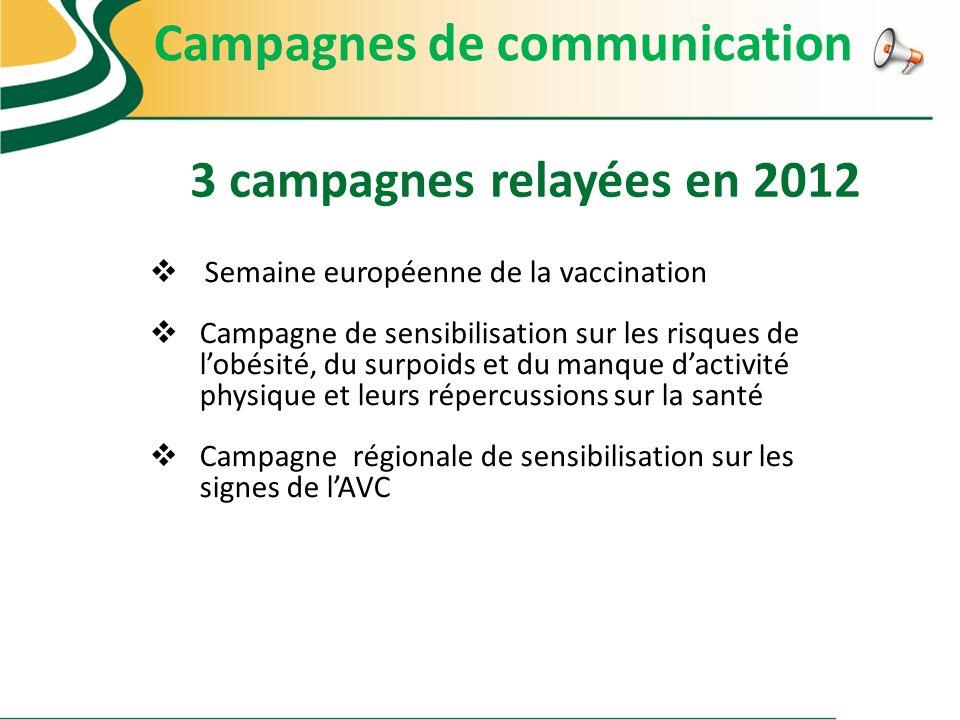 Campagnes de communication