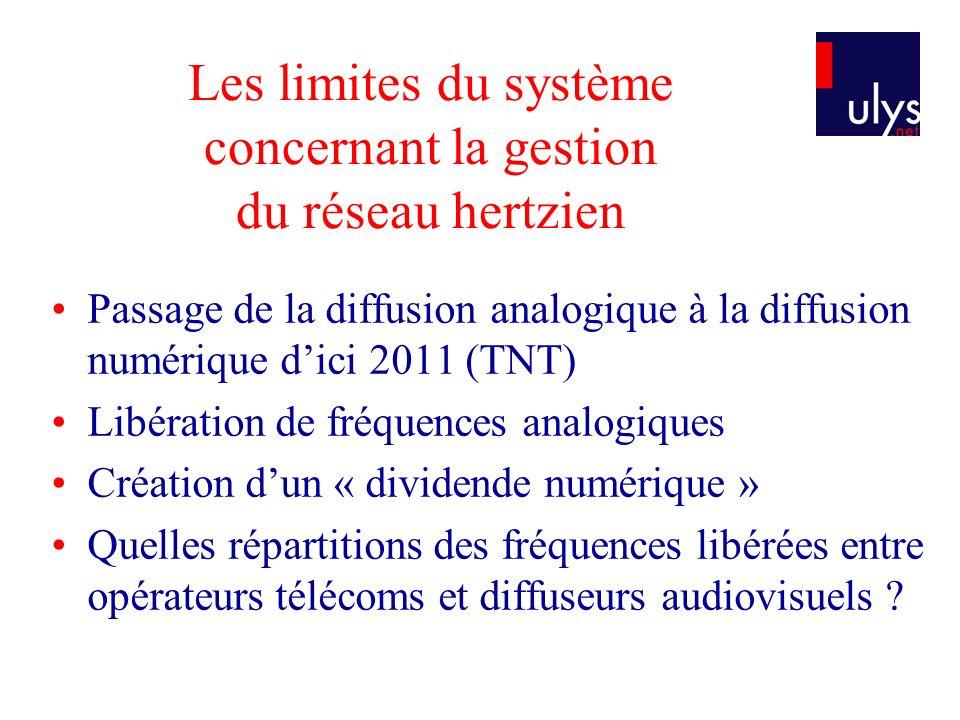 Les limites du système concernant la gestion du réseau hertzien